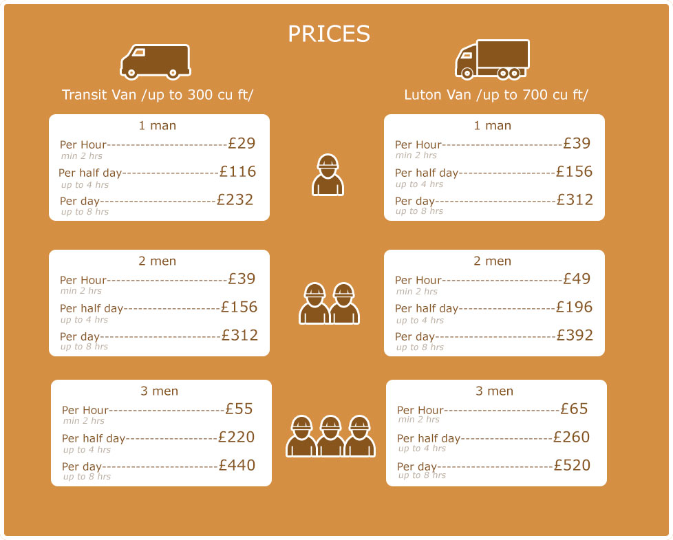 great prices on moving services in sw9 district